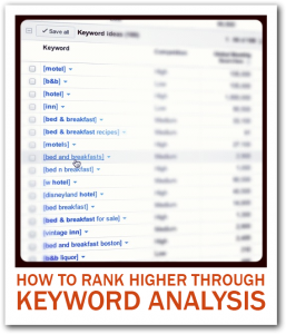 How to Rank Higher Through Keyword Analysis