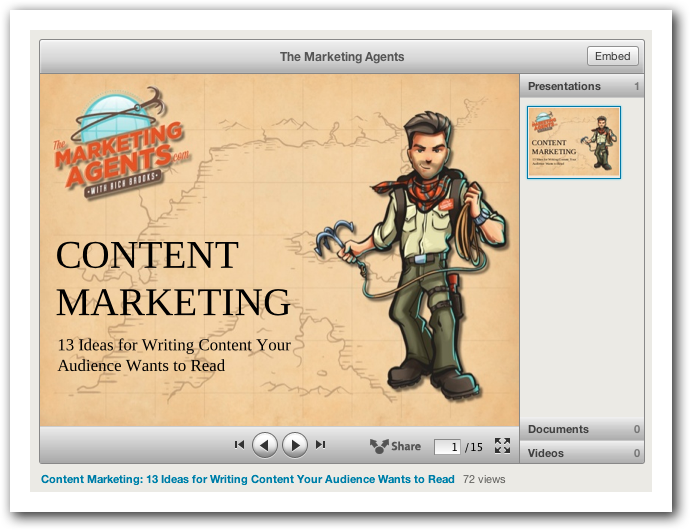 Convert Blog Posts to SlideShare