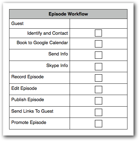 Podcasting workflow